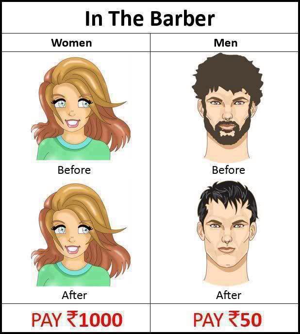 Perbandingan Pria dan Wanita ke Salon