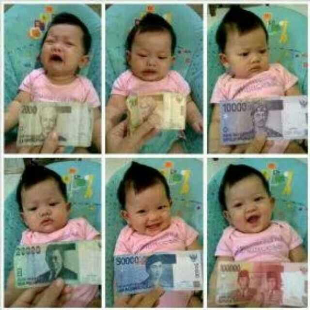 Raut Muka Berdasarkan Uang